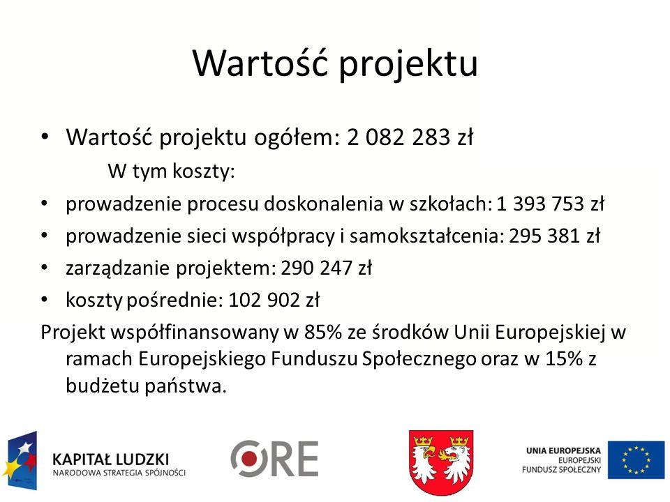 Wartość projektu Wartość projektu ogółem: 2 082 283 zł W tym koszty: prowadzenie procesu doskonalenia w szkołach: 1 393 753 zł prowadzenie sieci współpracy i samokształcenia: 295 381 zł zarządzanie projektem: 290 247 zł koszty pośrednie: 102 902 zł Projekt współfinansowany w 85% ze środków Unii Europejskiej w ramach Europejskiego Funduszu Społecznego oraz w 15% z budżetu państwa.