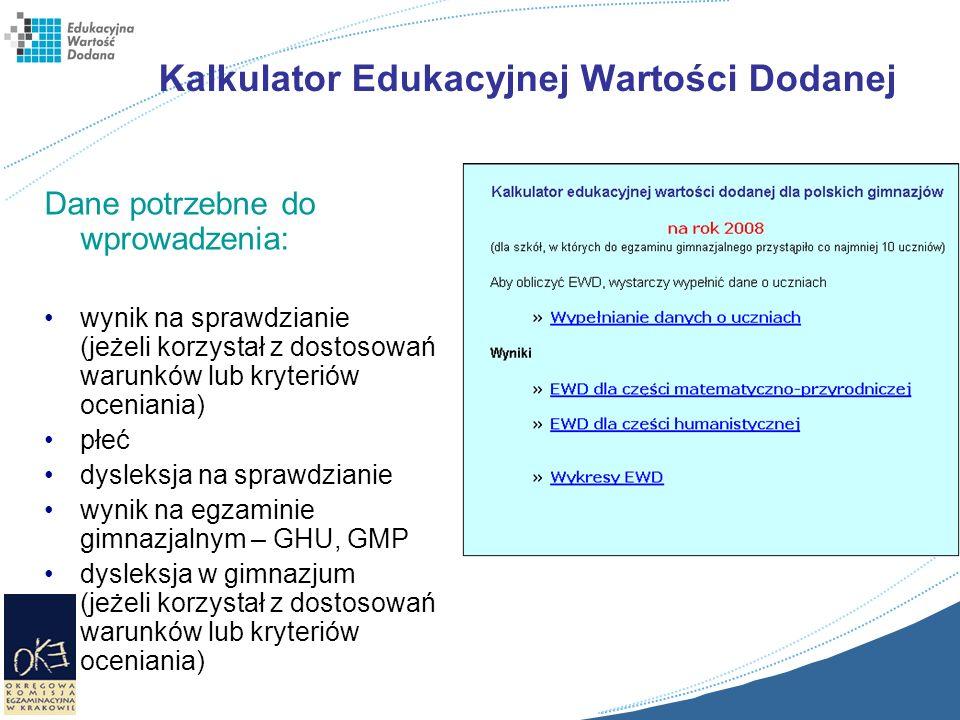 Kalkulator Edukacyjnej Wartości Dodanej Dane potrzebne do wprowadzenia: wynik na sprawdzianie (jeżeli korzystał z dostosowań warunków lub kryteriów oc