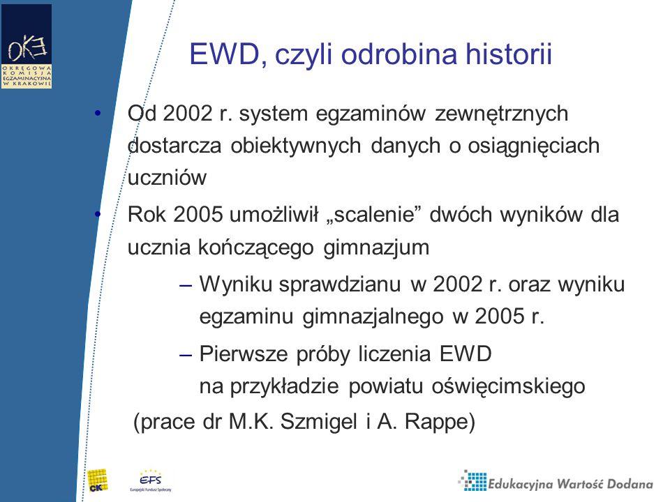 Prace nad EWD obecnie W ramach PO KAPITAŁ LUDZKI, Priorytet III, Działanie 3.2 Rozwój systemu egzaminów zewnętrznych trwają Badania dotyczące rozwoju metodologii szacowania wskaźnika edukacyjnej wartości dodanej (EWD) Projekt obejmuje lata 2007-2013 Kierownikiem projektu jest dr R.