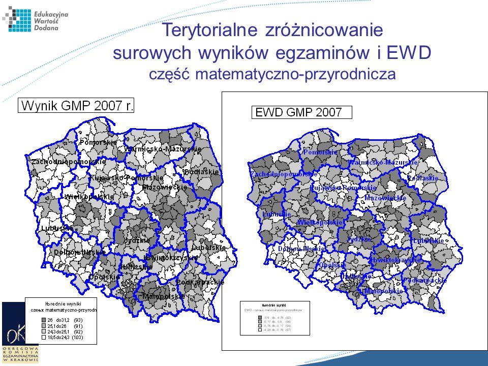 Terytorialne zróżnicowanie surowych wyników egzaminów i EWD część matematyczno-przyrodnicza