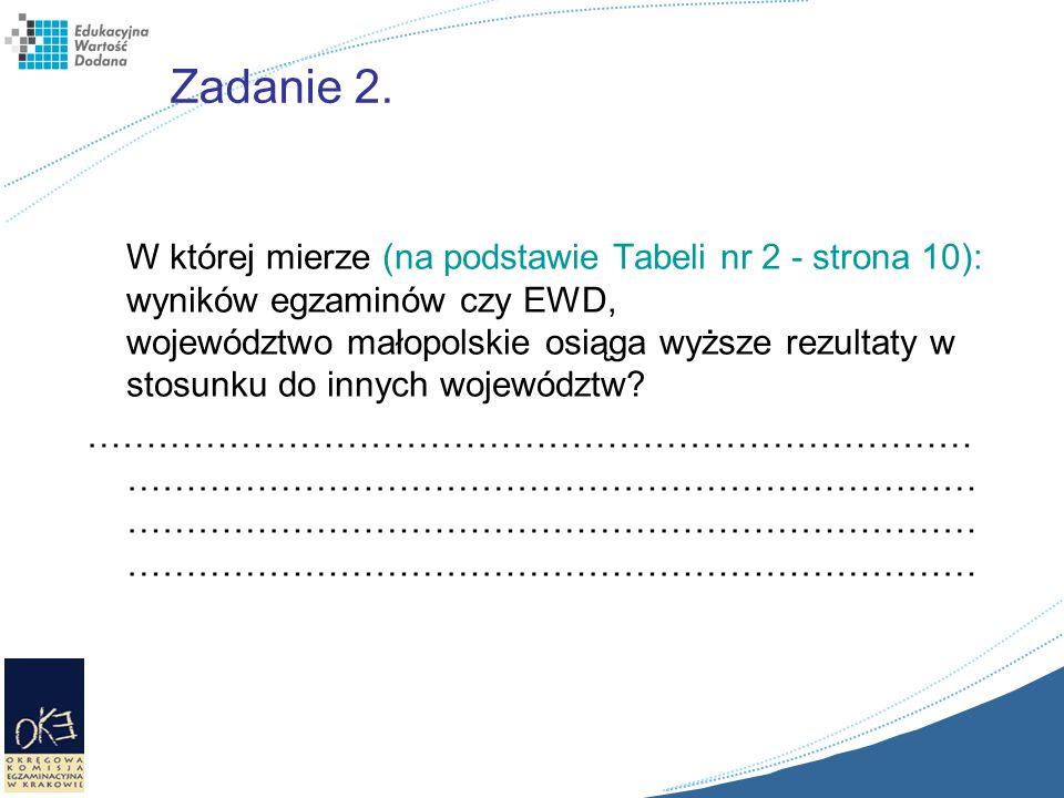 Zadanie 2. W której mierze (na podstawie Tabeli nr 2 - strona 10): wyników egzaminów czy EWD, województwo małopolskie osiąga wyższe rezultaty w stosun