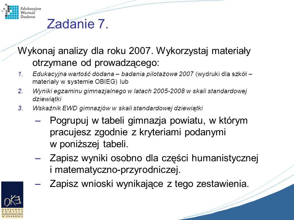 Zadanie 7. Wykonaj analizy dla roku 2007. Wykorzystaj materiały otrzymane od prowadzącego: 1.Edukacyjna wartość dodana – badania pilotażowe 2007 (wydr