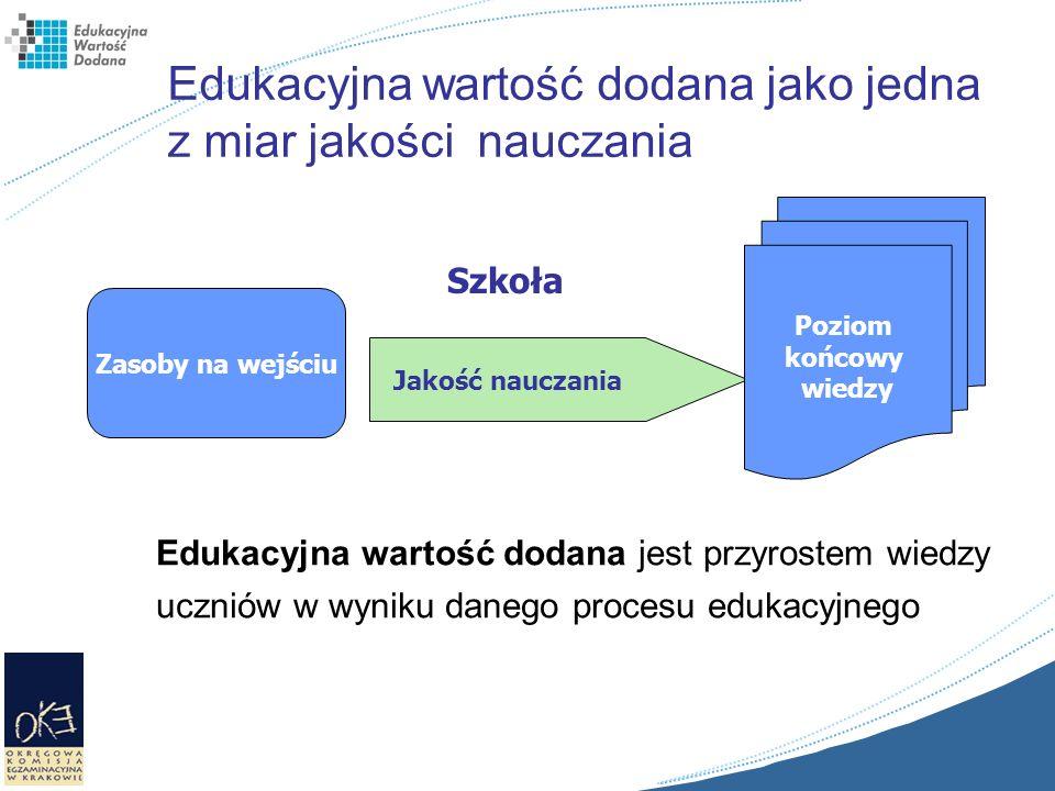 Edukacyjna wartość dodana jako jedna z miar jakości nauczania Zasoby na wejściu Jakość nauczania Poziom końcowy wiedzy Szkoła Edukacyjna wartość dodan