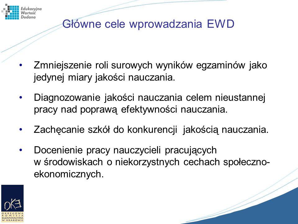 Jak liczona jest EWD w polskim modelu.