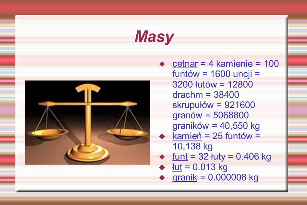 Długości wiorsta (werszt) - zasięg donośności głosu ludzkiego sążeń (siąg) - największa szerokość rozkrzyżowanych poziomo rąk łokieć mały (kupiecki) - odległość od końcu średniego palca do pachy piędź - największa rozwartość miedzy końcami palców wielkiego i małego palec (cal) - miara zwana calem równa szerokości ośmiu ziaren jęczmienia stopa - szerokość skiby ziemi, odległość miedzy rzędami kartofli pręt (pertyka, laska do mierzenia) - 15 stóp, 7/ 1 łokcia morga mórg ( jutrzyna ) - wielkość polu zaoranego lub skoszonego przez jednego człowieka od rana do południa, do zniesienia pańszczyzny wymiar jednodziennej pracy zadawanej parobkowi liczył 200 lub 300 prętów kwadratowych garniec - miara nasypna ( większa ) i nalewana, nazwa pochodzi od garści zagarniającej do gatrnka sypane zboża lub zlewane płyny korzec - duża miara nasypna, nazwa pochodzi od kory, gdyż pierwotny korzec był miarą dłubaną, wykonaną z nieokorowanej kłody świerkowej: korzec dzielono na ć wiertnie (półkorcówki), ćwierci, garnce, kwarty, kwaterki