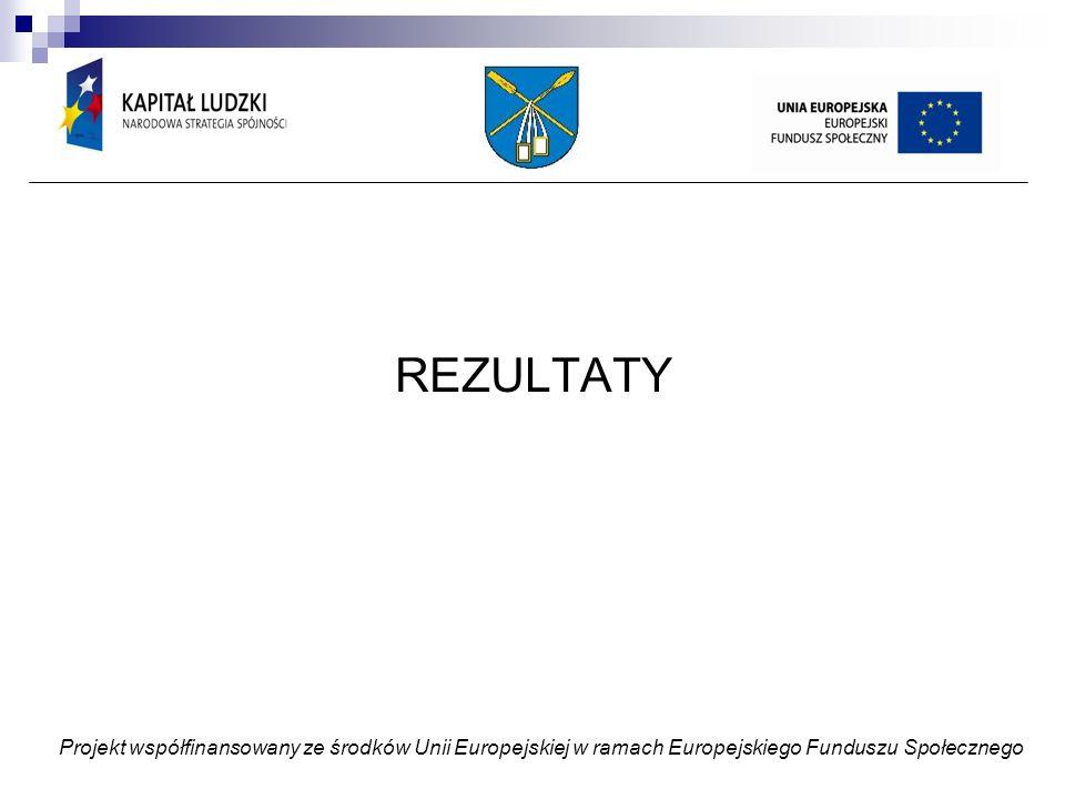 REZULTATY Projekt współfinansowany ze środków Unii Europejskiej w ramach Europejskiego Funduszu Społecznego