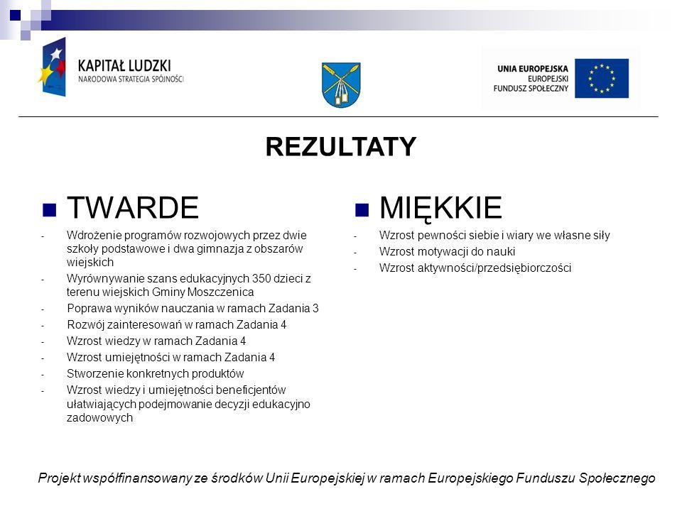 TWARDE - Wdrożenie programów rozwojowych przez dwie szkoły podstawowe i dwa gimnazja z obszarów wiejskich - Wyrównywanie szans edukacyjnych 350 dzieci z terenu wiejskich Gminy Moszczenica - Poprawa wyników nauczania w ramach Zadania 3 - Rozwój zainteresowań w ramach Zadania 4 - Wzrost wiedzy w ramach Zadania 4 - Wzrost umiejętności w ramach Zadania 4 - Stworzenie konkretnych produktów - Wzrost wiedzy i umiejętności beneficjentów ułatwiających podejmowanie decyzji edukacyjno zadowowych MIĘKKIE - Wzrost pewności siebie i wiary we własne siły - Wzrost motywacji do nauki - Wzrost aktywności/przedsiębiorczości Projekt współfinansowany ze środków Unii Europejskiej w ramach Europejskiego Funduszu Społecznego REZULTATY