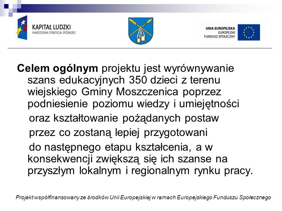 Cele szczegółowe projektu: Zwiększanie wiedzy i umiejętności uczniów mających trudności w nauce, w szczególności z matematyki i języka polskiego Rozbudzanie i rozwijanie zainteresowań uczniów z zakresu ICT, mediów, przedsiębiorczości, ekologii, języka angielskiego Zwiększanie pewności siebie i wiary we własne siły Zwiększanie motywacji do nauki Kształtowanie postaw aktywnych/przedsiębiorczych Projekt współfinansowany ze środków Unii Europejskiej w ramach Europejskiego Funduszu Społecznego