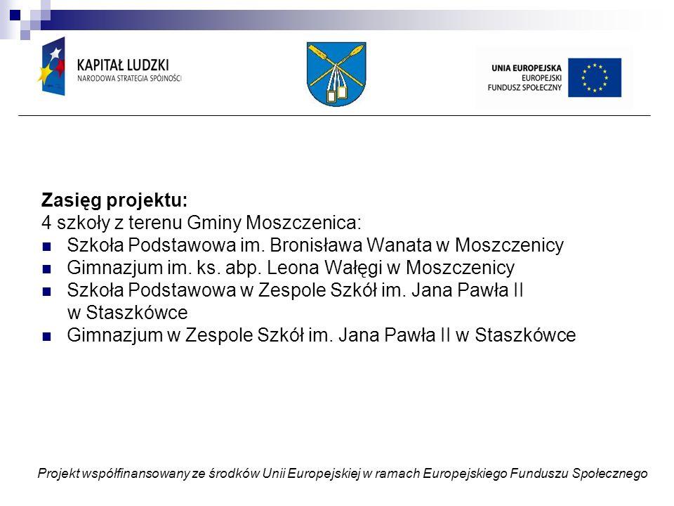 Projekt współfinansowany ze środków Unii Europejskiej w ramach Europejskiego Funduszu Społecznego Rozwój zainteresowań -38 BO z ICT -38 BO z mediów -38 BO z przedsiębiorczości -38BO z ekologii -68 BO z języka angielskiego Wzrost wiedzy -34 BO z ICT -34 BO z mediów -34 BO z przedsiębiorczości -34 BO z ekologii -61 BO z języka angielskiego Przeprowadzenie przez osobę prowadzącą na początku, w trakcie i na końcu testu wiedzy Test wiedzy Liczba beneficjentów Wzrost umiejętności -36 BO z ICT -36 BO z mediów -36 BO z przedsiębiorczości - 36 BO z ekologii -65 BO z języka angielskiego Liczba uczniów biorących udział w stworzeniu produktów: - strony www o projekcie, szkole i robotach -dwumiesięczniki szkolne -systemów oszczędzania pieniędzy i/lub biznesplanów -mini albumów dot.