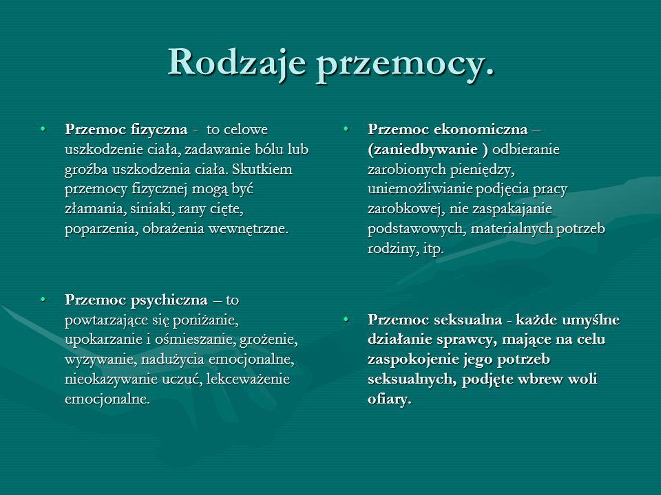 Gminny Zespół Interdyscyplinarny.
