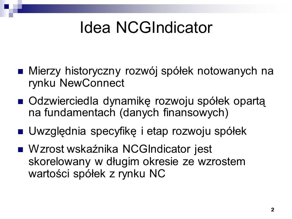 2 Idea NCGIndicator Mierzy historyczny rozwój spółek notowanych na rynku NewConnect Odzwierciedla dynamikę rozwoju spółek opartą na fundamentach (danych finansowych) Uwzględnia specyfikę i etap rozwoju spółek Wzrost wskaźnika NCGIndicator jest skorelowany w długim okresie ze wzrostem wartości spółek z rynku NC