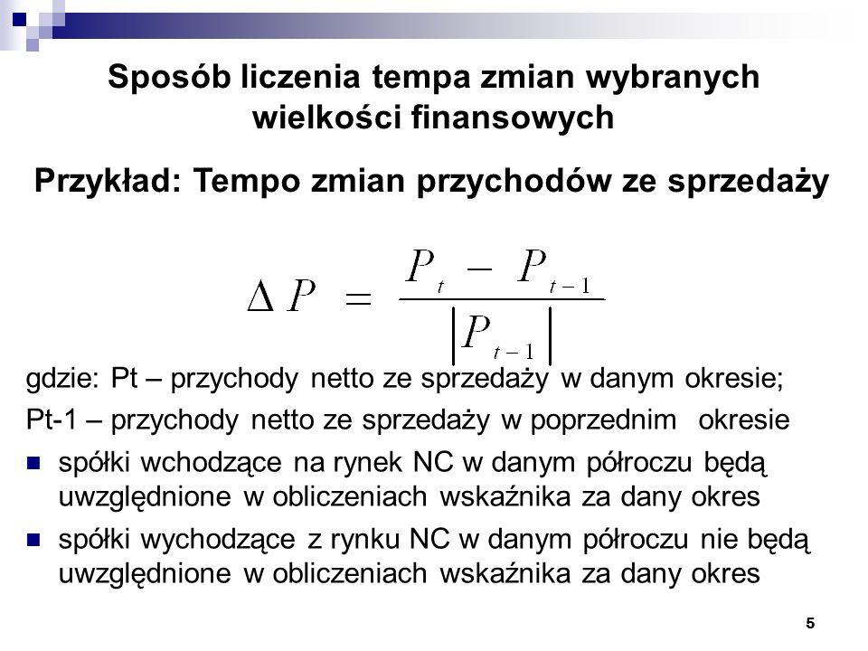 5 Sposób liczenia tempa zmian wybranych wielkości finansowych gdzie: Pt – przychody netto ze sprzedaży w danym okresie; Pt-1 – przychody netto ze sprz