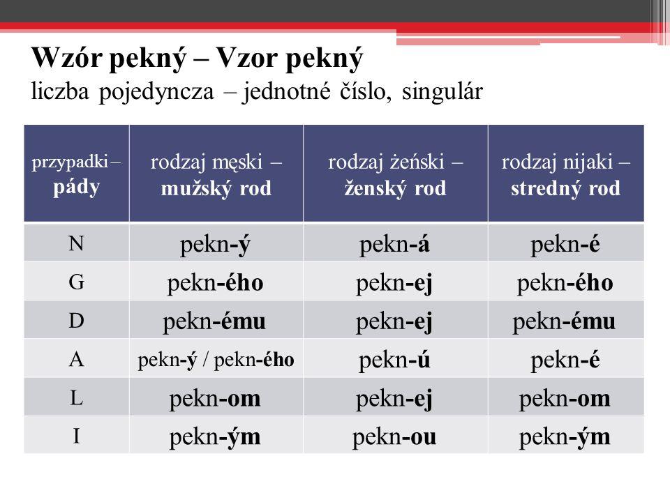 Wzór pekný – Vzor pekný liczba pojedyncza – jednotné číslo, singulár przypadki – pády rodzaj męski – mužský rod rodzaj żeński – ženský rod rodzaj nijaki – stredný rod N pekn-ýpekn-ápekn-é G pekn-éhopekn-ejpekn-ého D pekn-émupekn-ejpekn-ému A pekn-ý / pekn-ého pekn-úpekn-é L pekn-ompekn-ejpekn-om I pekn-ýmpekn-oupekn-ým