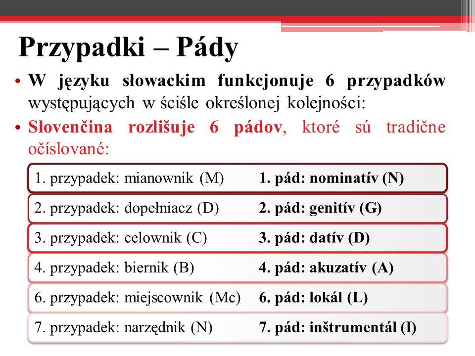 Przypadki – Pády W języku słowackim funkcjonuje 6 przypadków występujących w ściśle określonej kolejności: Slovenčina rozlišuje 6 pádov, ktoré sú tradične očíslované: 1.