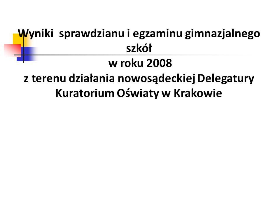 Wyniki sprawdzianu i egzaminu gimnazjalnego szkół w roku 2008 z terenu działania nowosądeckiej Delegatury Kuratorium Oświaty w Krakowie