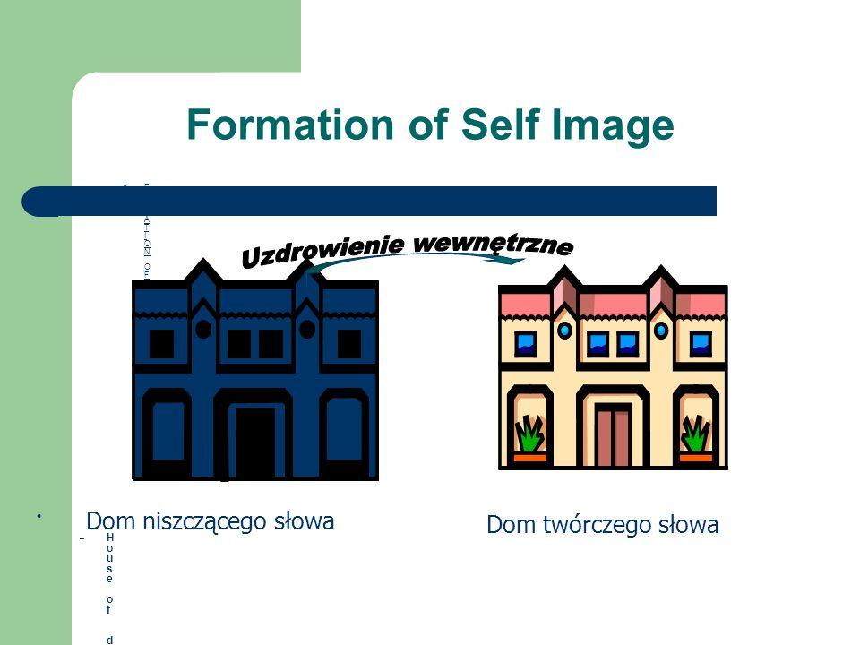 Formation of Self Image F O R M A T I O N O F T H E S E L F I M A G E – H o u s e o f d e s t r u c t i v e w o r d H o u s e o f c r e a t i v e w o