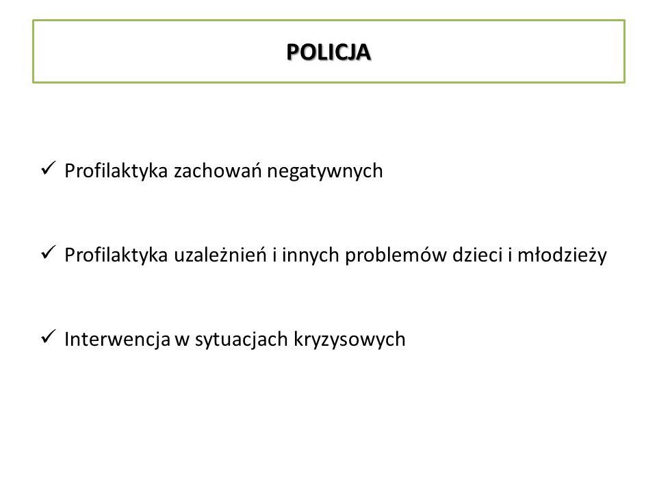 POLICJA Profilaktyka zachowań negatywnych Profilaktyka uzależnień i innych problemów dzieci i młodzieży Interwencja w sytuacjach kryzysowych