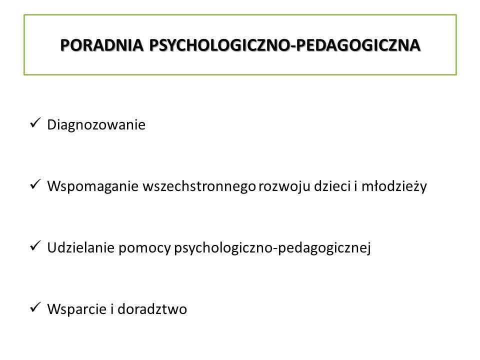 PORADNIA PSYCHOLOGICZNO-PEDAGOGICZNA Diagnozowanie Wspomaganie wszechstronnego rozwoju dzieci i młodzieży Udzielanie pomocy psychologiczno-pedagogiczn