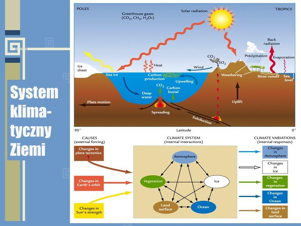 System klima- tyczny Ziemi