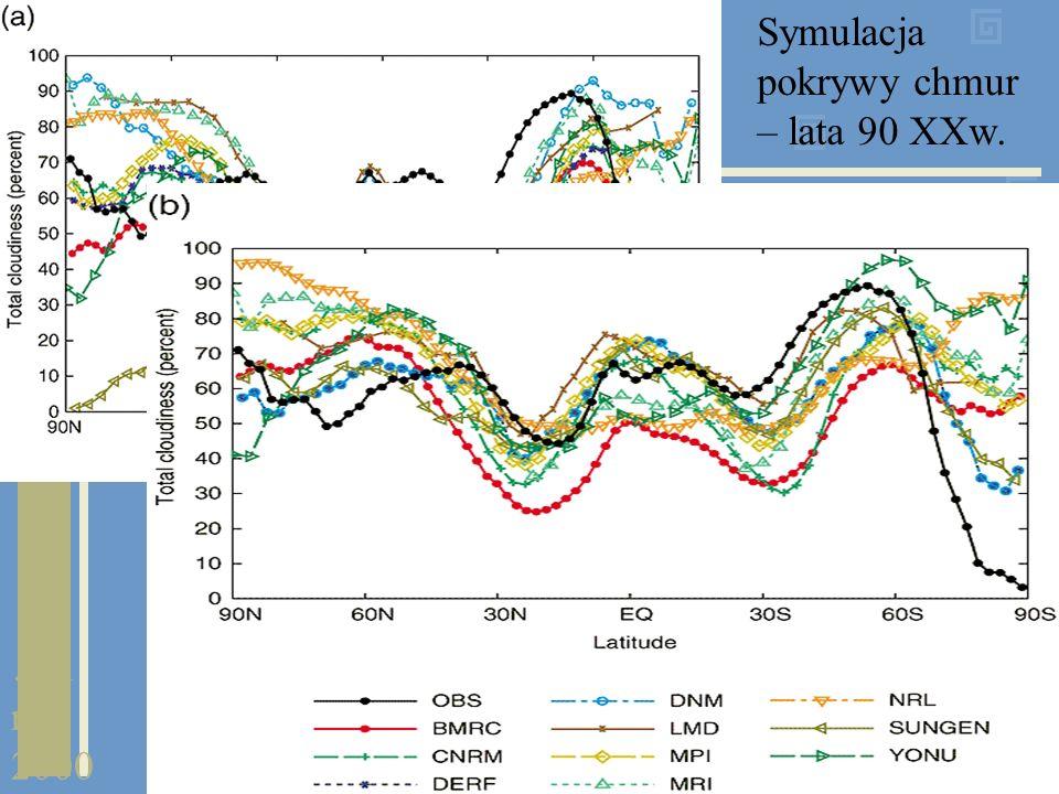 Symulacja pokrywy chmur – lata 90 XXw. … i rok 2000