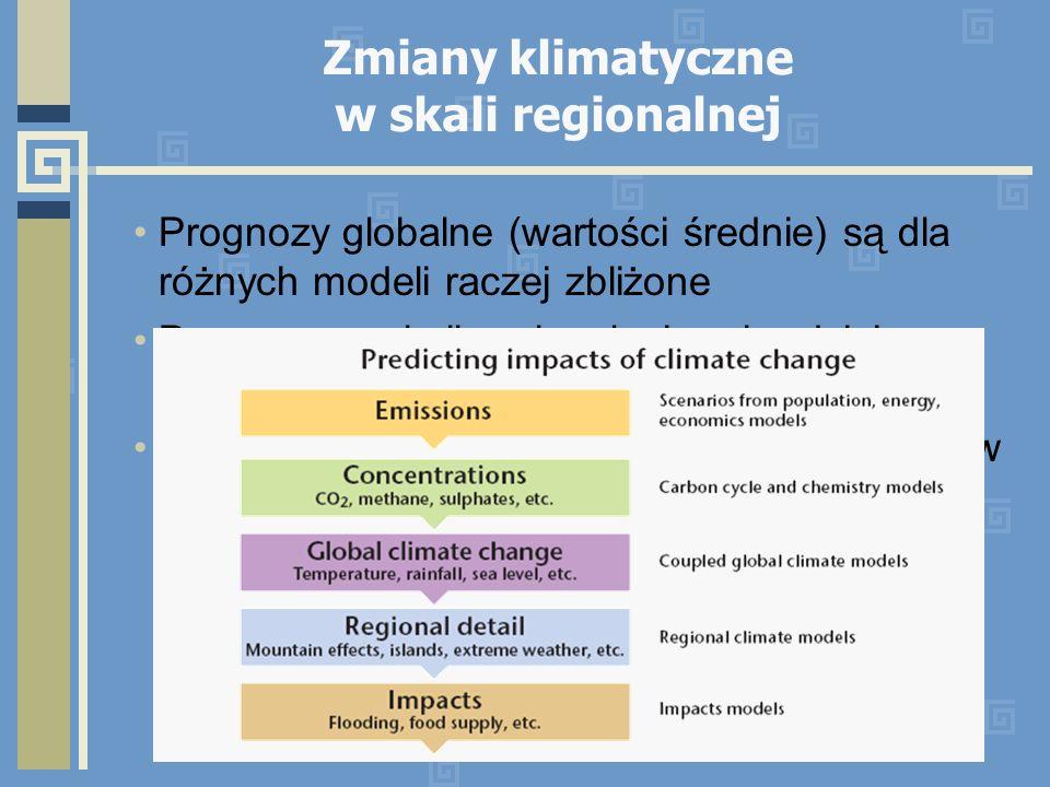 Zmiany klimatyczne w skali regionalnej Prognozy globalne (wartości średnie) są dla różnych modeli raczej zbliżone Prognozy w skali regionalnej są bard