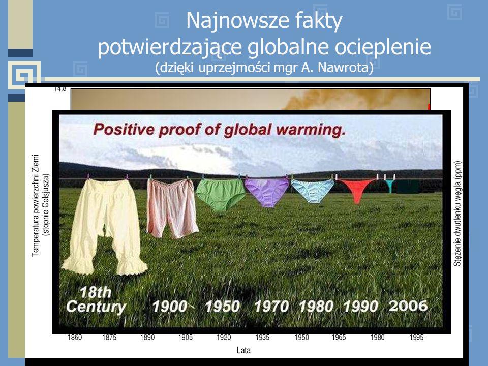 Najnowsze fakty potwierdzające globalne ocieplenie (dzięki uprzejmości mgr A. Nawrota)