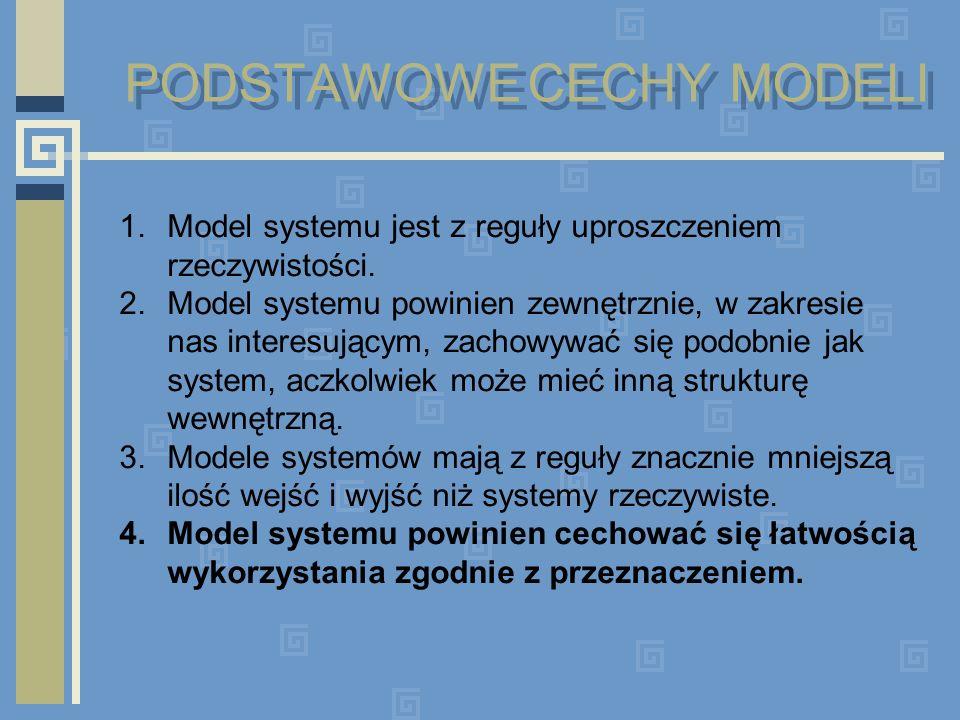 PODSTAWOWE CECHY MODELI 1.Model systemu jest z reguły uproszczeniem rzeczywistości. 2.Model systemu powinien zewnętrznie, w zakresie nas interesującym