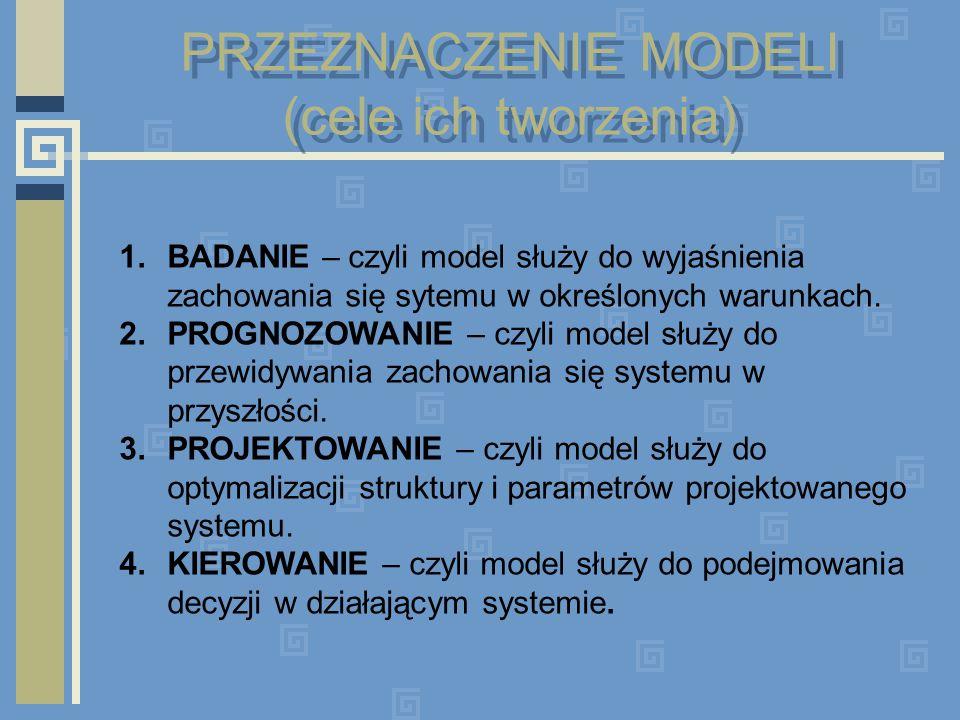 PRZEZNACZENIE MODELI (cele ich tworzenia) 1.BADANIE – czyli model służy do wyjaśnienia zachowania się sytemu w określonych warunkach. 2.PROGNOZOWANIE