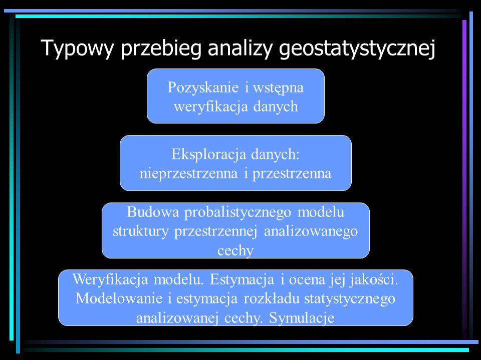 Typowy przebieg analizy geostatystycznej Pozyskanie i wstępna weryfikacja danych Eksploracja danych: nieprzestrzenna i przestrzenna Budowa probalistyc