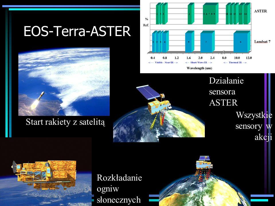 EOS-Terra-ASTER Start rakiety z satelitą Rozkładanie ogniw słonecznych Działanie sensora ASTER Wszystkie sensory w akcji