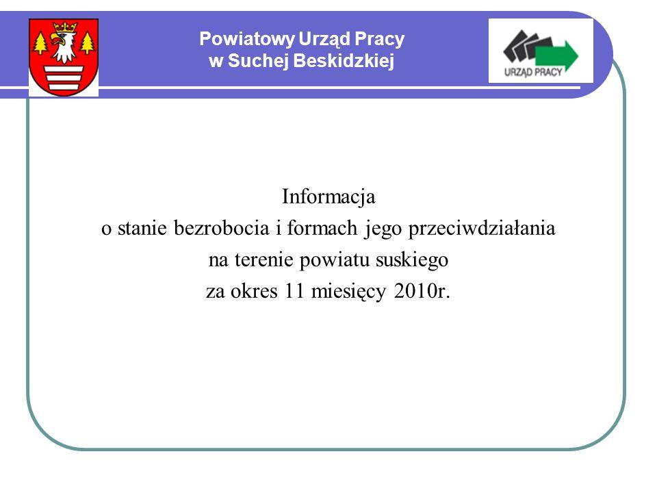 Powiatowy Urząd Pracy w Suchej Beskidzkiej Informacja o stanie bezrobocia i formach jego przeciwdziałania na terenie powiatu suskiego za okres 11 miesięcy 2010r.