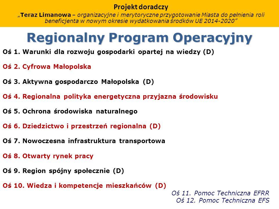 Regionalny Program Operacyjny Oś 1. Warunki dla rozwoju gospodarki opartej na wiedzy (D) Oś 2.