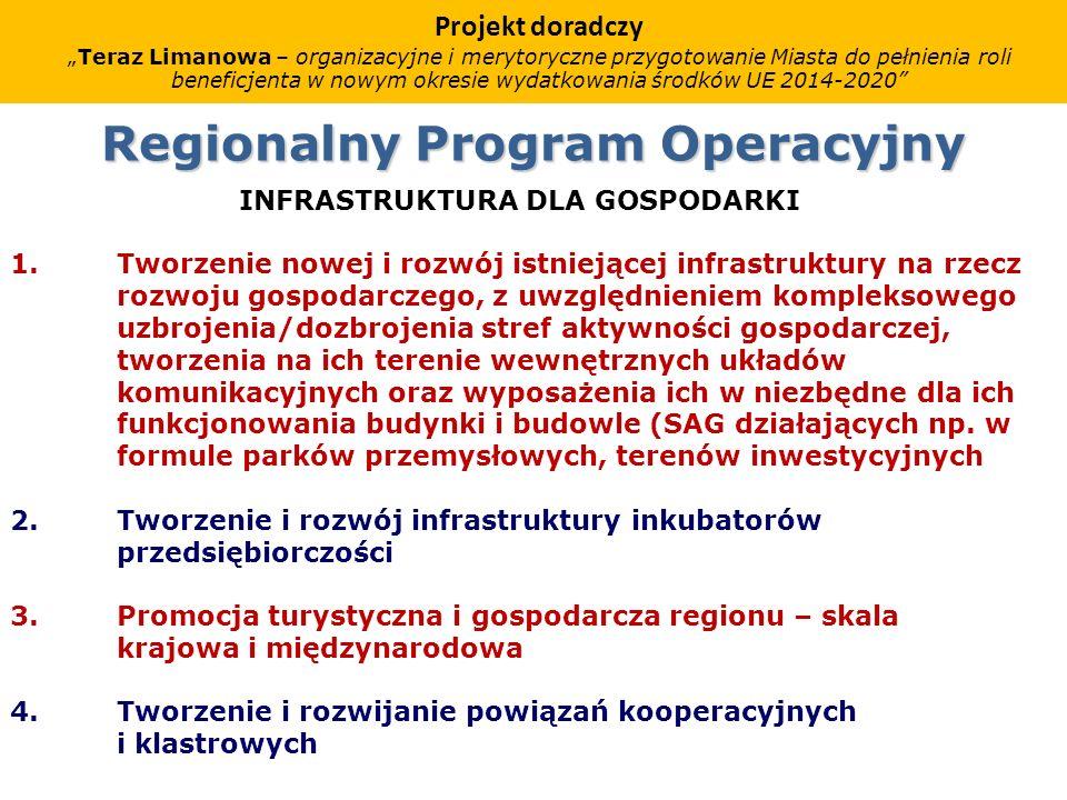 Regionalny Program Operacyjny INFRASTRUKTURA DLA GOSPODARKI 1.