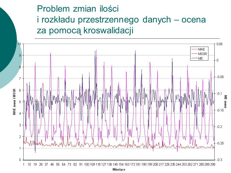 Problem zmian ilości i rozkładu przestrzennego danych – ocena za pomocą kroswalidacji