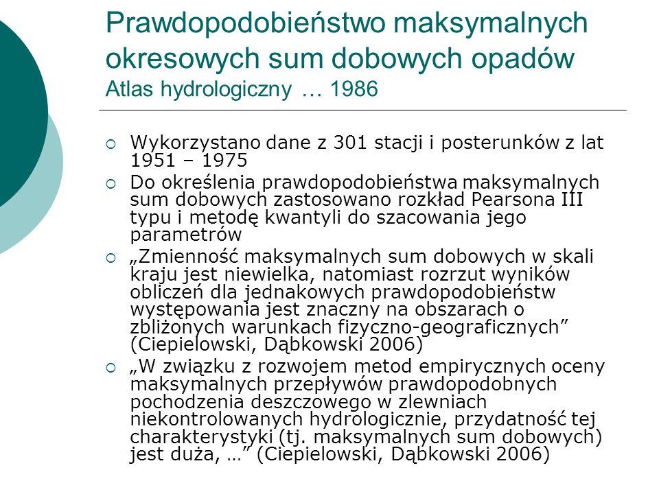 Prawdopodobieństwo maksymalnych okresowych sum dobowych opadów Atlas hydrologiczny … 1986 Wykorzystano dane z 301 stacji i posterunków z lat 1951 – 19