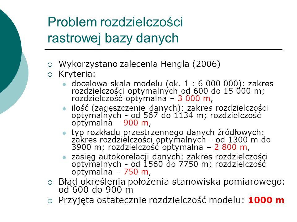 Problem rozdzielczości rastrowej bazy danych Wykorzystano zalecenia Hengla (2006) Kryteria: docelowa skala modelu (ok. 1 : 6 000 000): zakres rozdziel