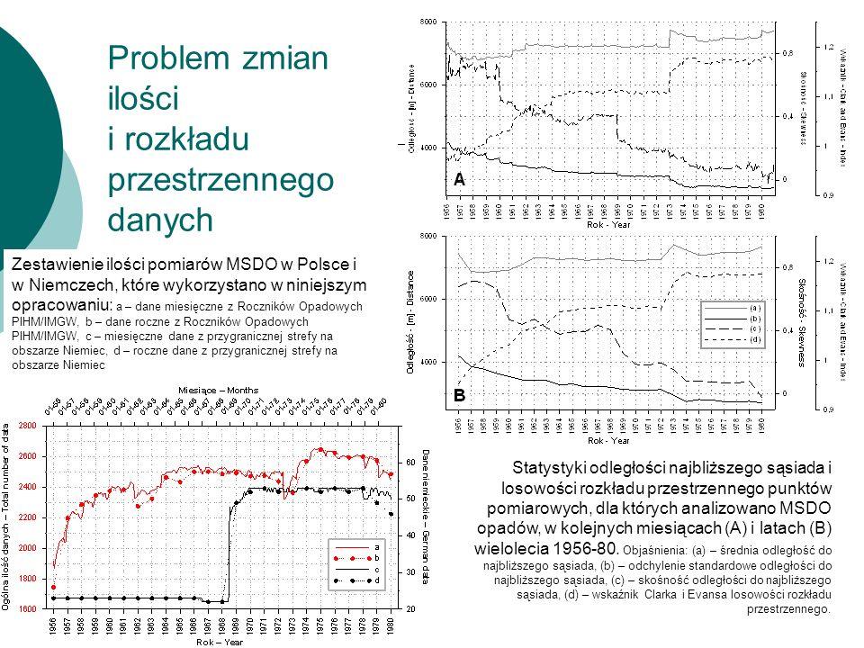 Zestawienie ilości pomiarów MSDO w Polsce i w Niemczech, które wykorzystano w niniejszym opracowaniu: a – dane miesięczne z Roczników Opadowych PIHM/I