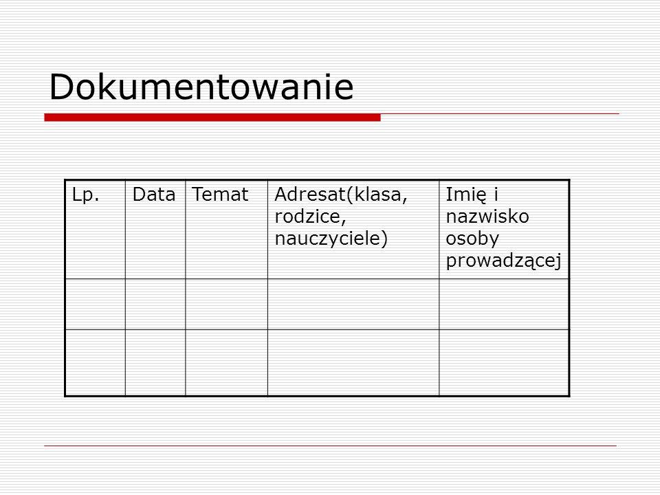 Dokumentowanie Lp.DataTematAdresat(klasa, rodzice, nauczyciele) Imię i nazwisko osoby prowadzącej