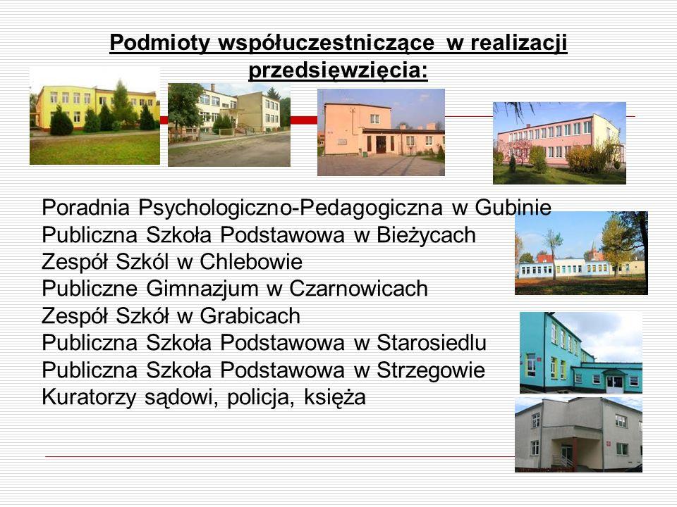 Podmioty współuczestniczące w realizacji przedsięwzięcia: Poradnia Psychologiczno-Pedagogiczna w Gubinie Publiczna Szkoła Podstawowa w Bieżycach Zespó