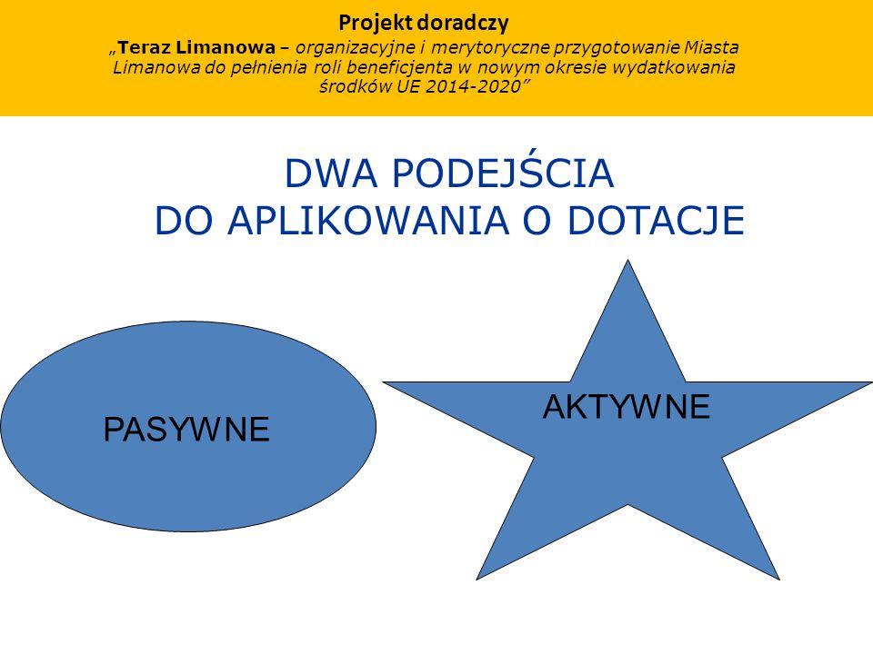 Projekt doradczy Teraz Limanowa – organizacyjne i merytoryczne przygotowanie Miasta Limanowa do pełnienia roli beneficjenta w nowym okresie wydatkowania środków UE 2014-2020 ZAŁOŻENIA PROJEKTU DORADCZEGO Planowanie inwestycji i przedsięwzięć rozwojowych Poziom strategiczny - projekty Poziom subregionalny - projekty Poziom lokalny - projekty
