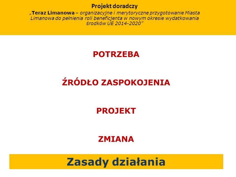 POTRZEBA ŹRÓDŁO ZASPOKOJENIA PROJEKT ZMIANA Zasady działania Projekt doradczy Teraz Limanowa – organizacyjne i merytoryczne przygotowanie Miasta Limanowa do pełnienia roli beneficjenta w nowym okresie wydatkowania środków UE 2014-2020