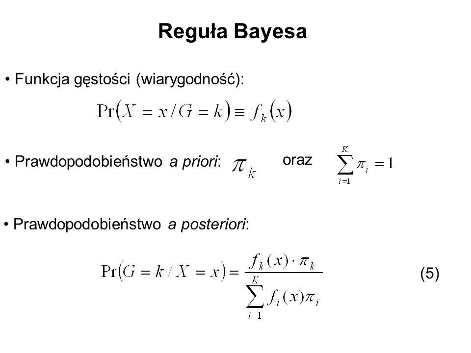 Reguła Bayesa Funkcja gęstości (wiarygodność): Prawdopodobieństwo a priori: Prawdopodobieństwo a posteriori: (5) oraz