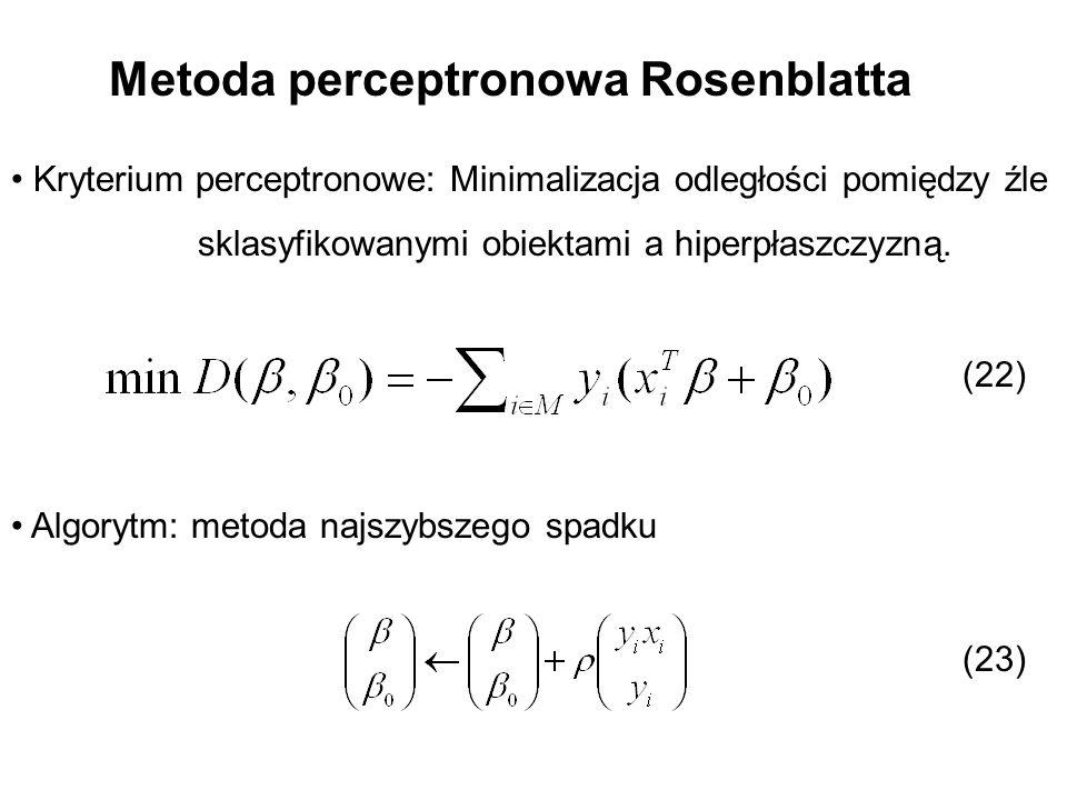 Metoda perceptronowa Rosenblatta Kryterium perceptronowe: Minimalizacja odległości pomiędzy źle sklasyfikowanymi obiektami a hiperpłaszczyzną. (22) (2