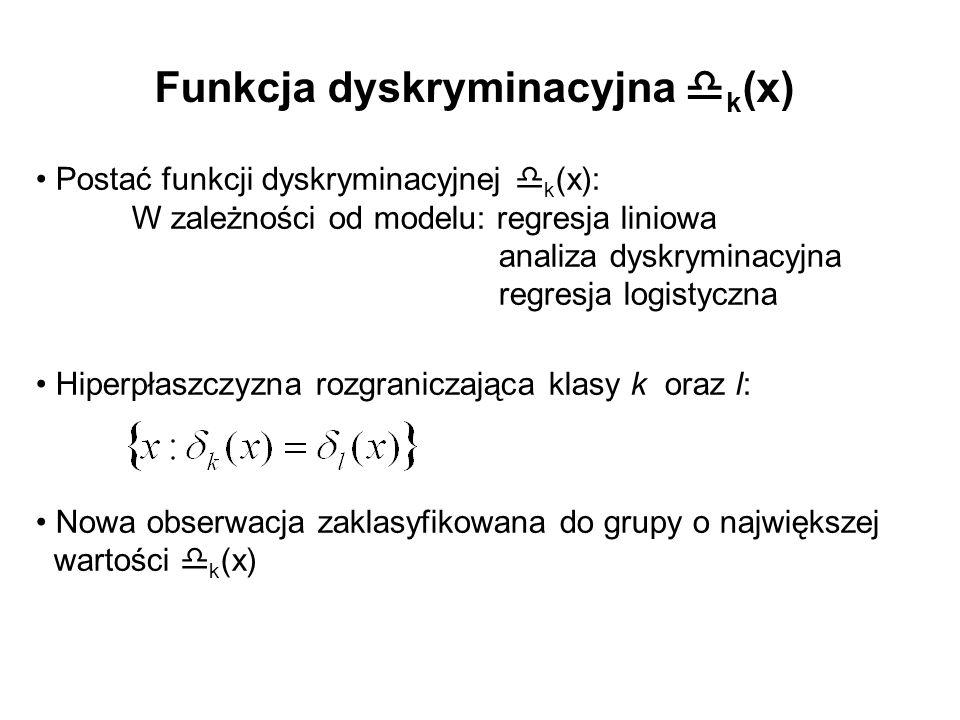 Funkcja dyskryminacyjna k (x) Postać funkcji dyskryminacyjnej k (x): W zależności od modelu: regresja liniowa analiza dyskryminacyjna regresja logisty