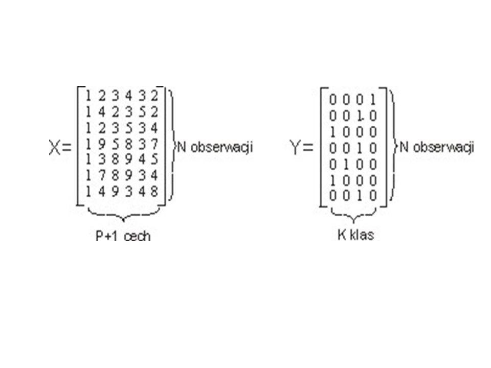 Regresja liniowa Estymacja modelu liniowego (MNK): (1) (2) Wartości funkcji dla nowej obserwacji (K wektor): (3) Reguła dyskryminacyjna: (4)