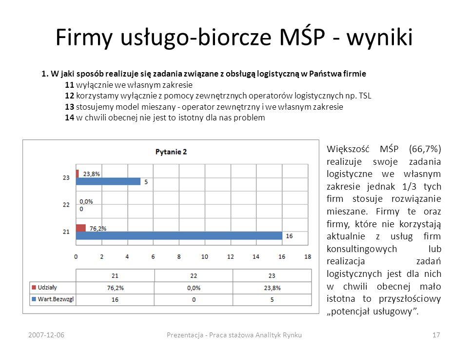 Firmy usługo-biorcze MŚP - wyniki 2007-12-06Prezentacja - Praca stażowa Analityk Rynku17 1. W jaki sposób realizuje się zadania związane z obsługą log