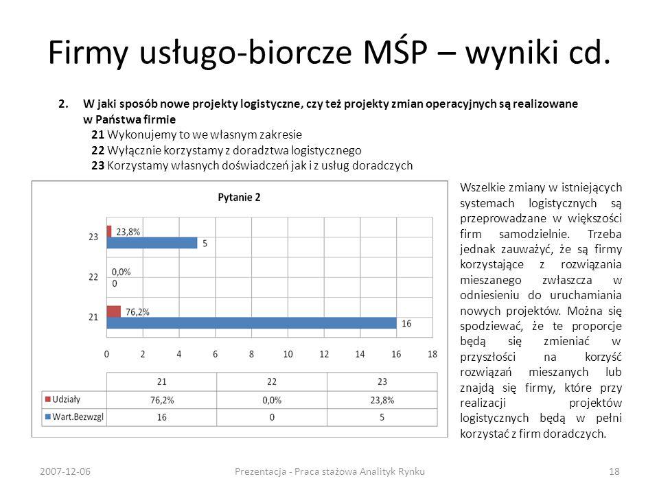 Firmy usługo-biorcze MŚP – wyniki cd. 2007-12-06Prezentacja - Praca stażowa Analityk Rynku18 2.W jaki sposób nowe projekty logistyczne, czy też projek