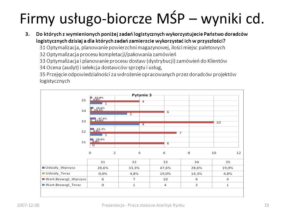 Firmy usługo-biorcze MŚP – wyniki cd. 2007-12-06Prezentacja - Praca stażowa Analityk Rynku19 3.Do których z wymienionych poniżej zadań logistycznych w