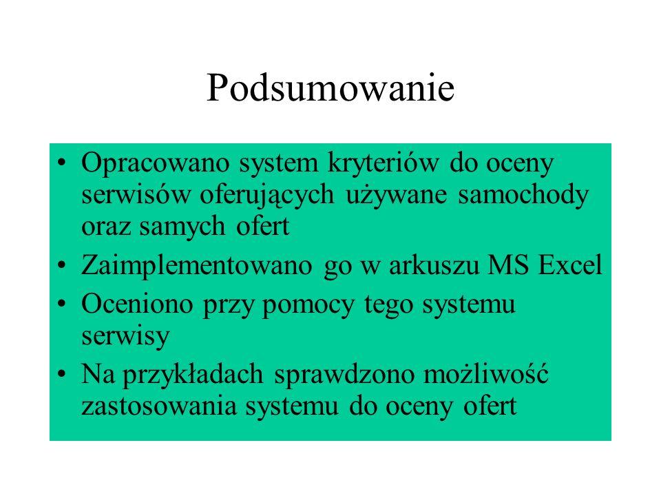 Podsumowanie Opracowano system kryteriów do oceny serwisów oferujących używane samochody oraz samych ofert Zaimplementowano go w arkuszu MS Excel Ocen