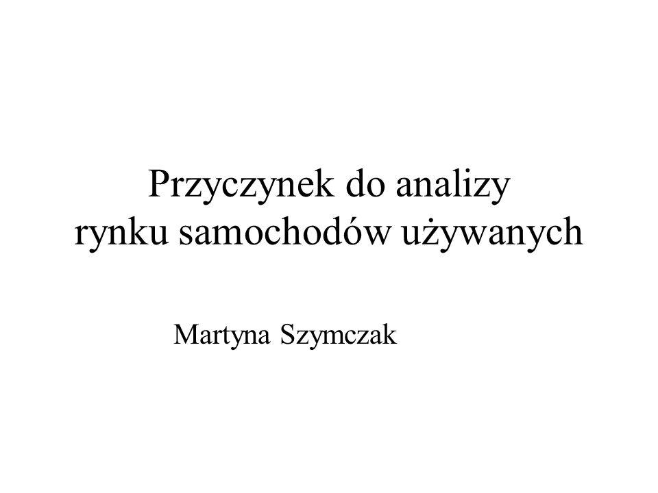Przyczynek do analizy rynku samochodów używanych Martyna Szymczak